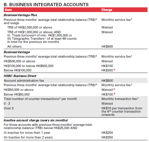 Hsbc Hong Kong New Tariffs For Corporate Bank Account