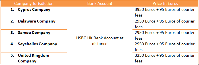 Offshore Company + HSBC Hong Kong Account | Update April 2013